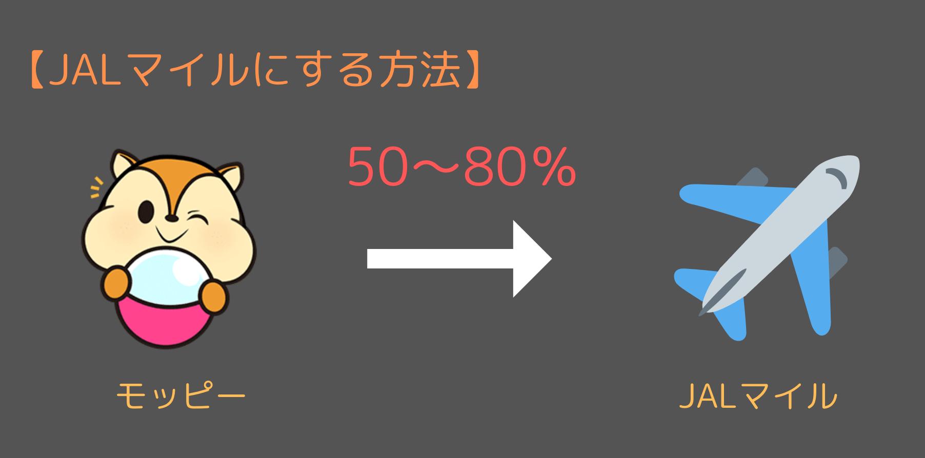 モッピーから直接JALマイルに交換する(50%〜80%レート)