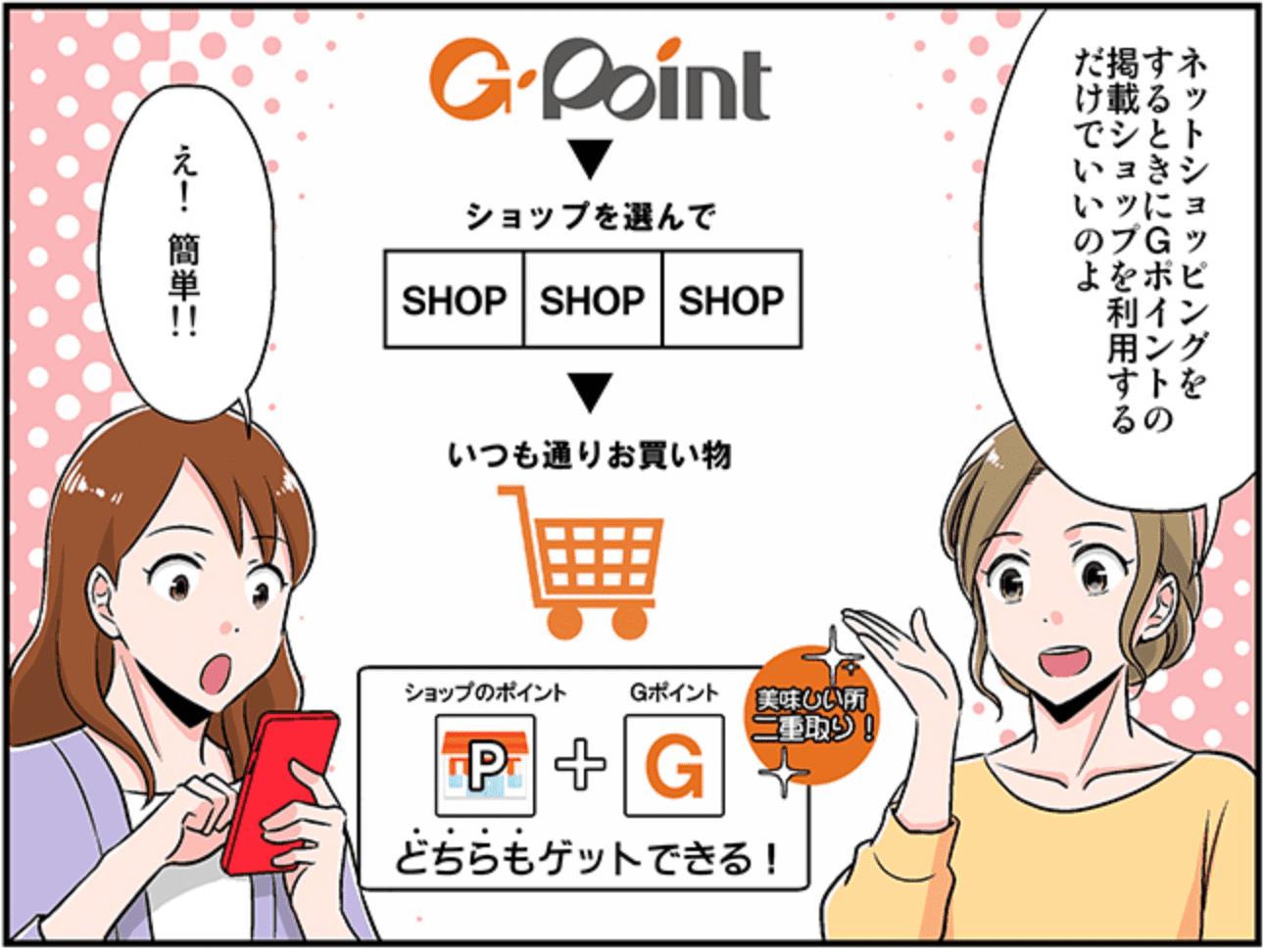 メリット⑤:買い物ではポイントの2重取りが可能