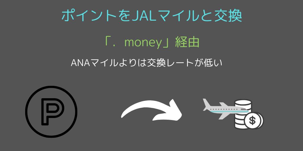 JALマイレージ